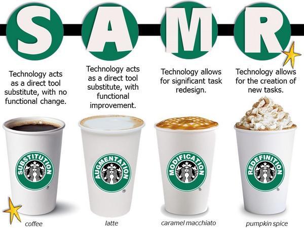 IT×教育では「革新」だけを求めるべきではない。「SAMR」を考えるべき