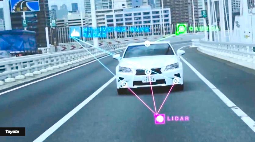 トヨタが10億ドルを人工知能に投資する3つの理由