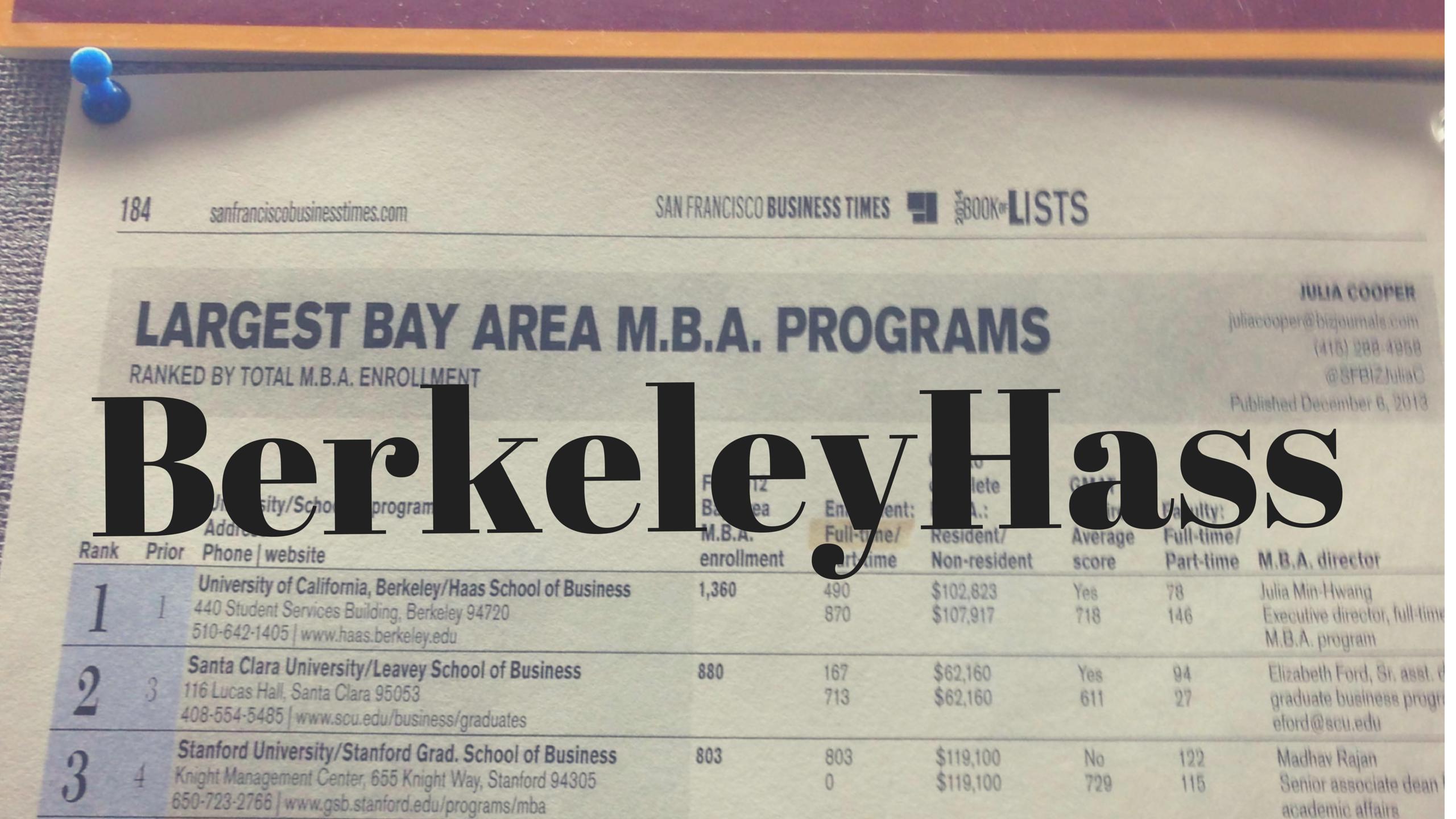 Berkeley Hass ベイエリア人気No.1ビジネススクールの魅力<前半>