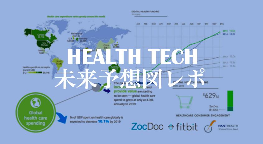ヘルステック業界の成長と未来予想図レポ