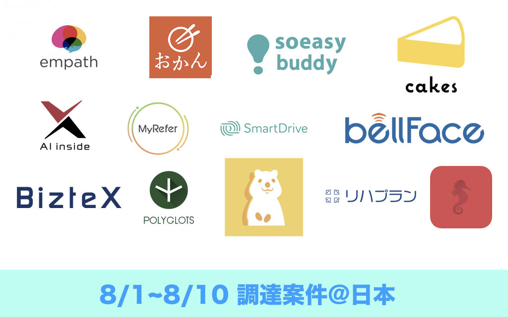 【億】 8/1-10日本国内の資金調達まとめ【8月】